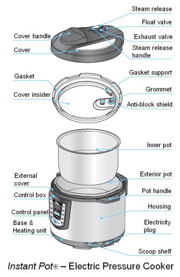 电压力锅的构造 - www.haigou.org